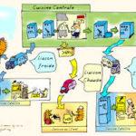 """Formation savoie pro """"Maîtriser les règles d'hygiène alimentaire"""""""