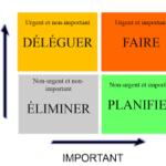 """Formation Savoie pro  """"Déléguer efficacement"""""""